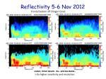 reflectivity 5 6 nov 2012
