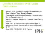 overview timeline of iphi s funded chw initiatives1
