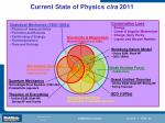 current state of physics cira 2011