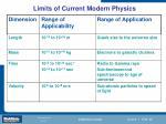 limits of current modern physics