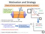 motivation and strategy