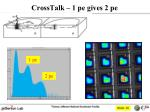 crosstalk 1 pe gives 2 pe