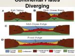continental plates diverging