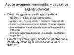 acute pyogenic meningitis causative agents clinical