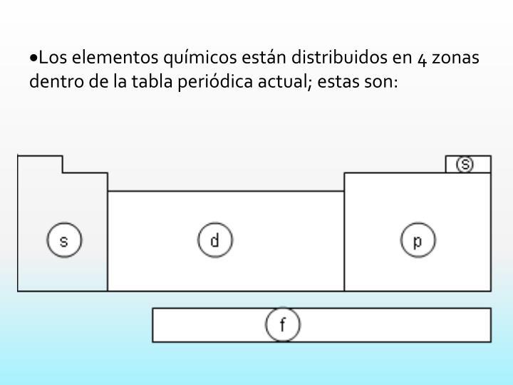 Ppt la tabla peridica actual powerpoint presentation id2088992 los elementos qumicos estn distribuidos en 4 zonas dentro de la tabla peridica urtaz Choice Image