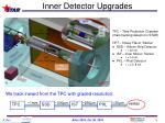inner detector upgrades