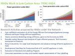 irade work in low carbon area tifac iiasa