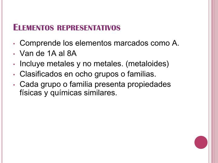 Ppt tabla peridica powerpoint presentation id2089281 tabla periodica internacional elementos representativos elementos representativos urtaz Image collections