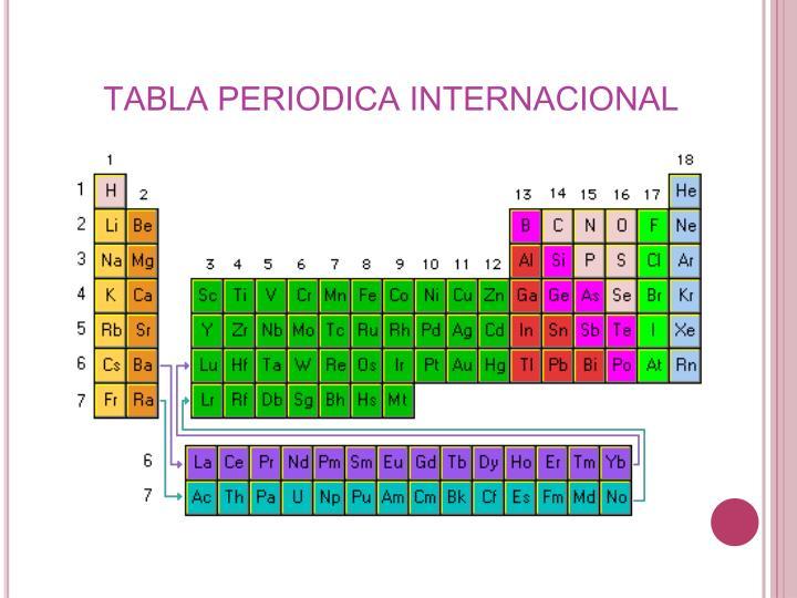 Ppt tabla peridica powerpoint presentation id2089281 tabla periodica internacional elementos representativos urtaz Images
