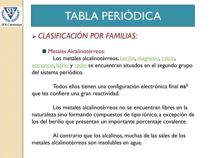 Ppt tabla peridica powerpoint presentation id2089289 tabla peridica clasificacin por familias metales alcalinotrreos urtaz Images