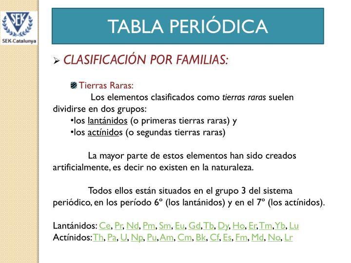 tabla peridica clasificacin por familias tierras raras - Tabla Periodica Tierras Raras