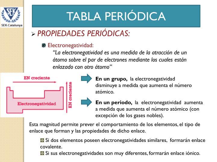 tabla peridica