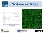 short wave partitioning