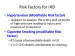 risk factors for ihd1