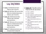 ley 34 2003