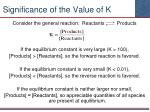significance of the value of k1