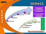 ocracc