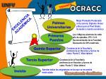 ocracc17