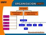 organizaci n unfv