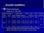 growth modifiers2