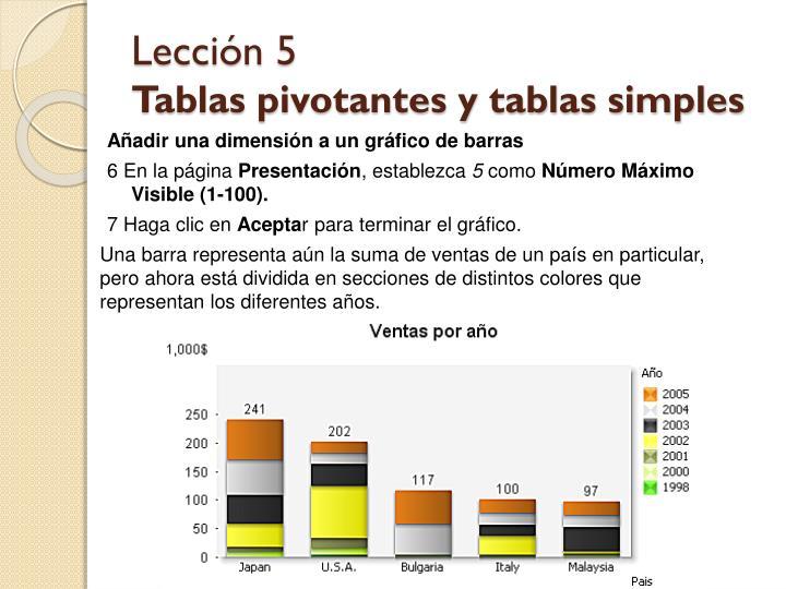Lecci n 5 tablas pivotantes y tablas simples1
