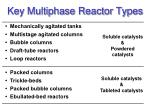 key multiphase reactor types
