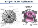 progress of aw experiments