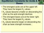 equilibrium constants for acids bases4