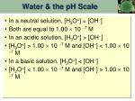 water the ph scale2