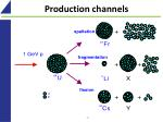 production channels