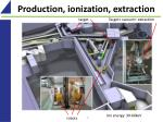 production ionization extraction