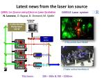 latest news from the laser ion source