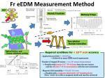 f r eedm measurement method