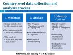 country level data collection and analysis process