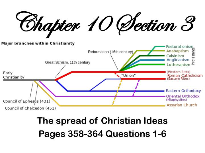 chapter 10 section 3 n.