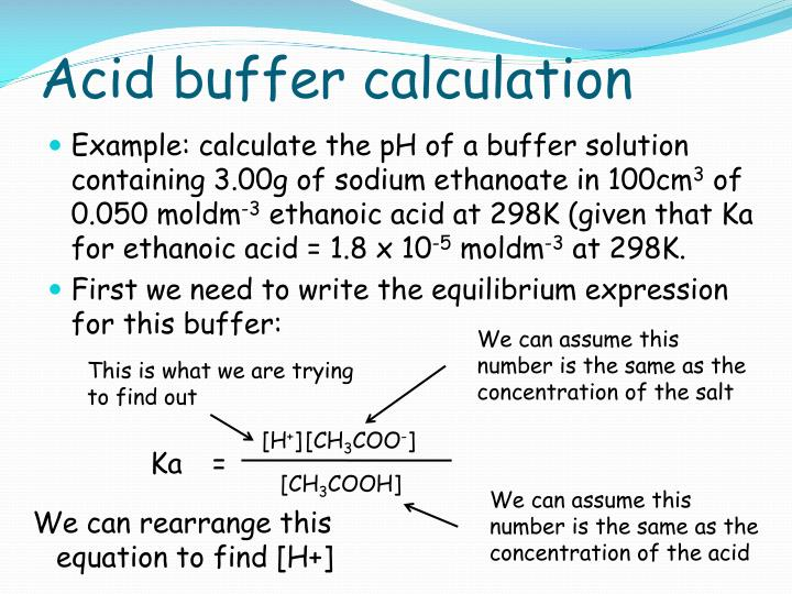 Acid buffer calculation