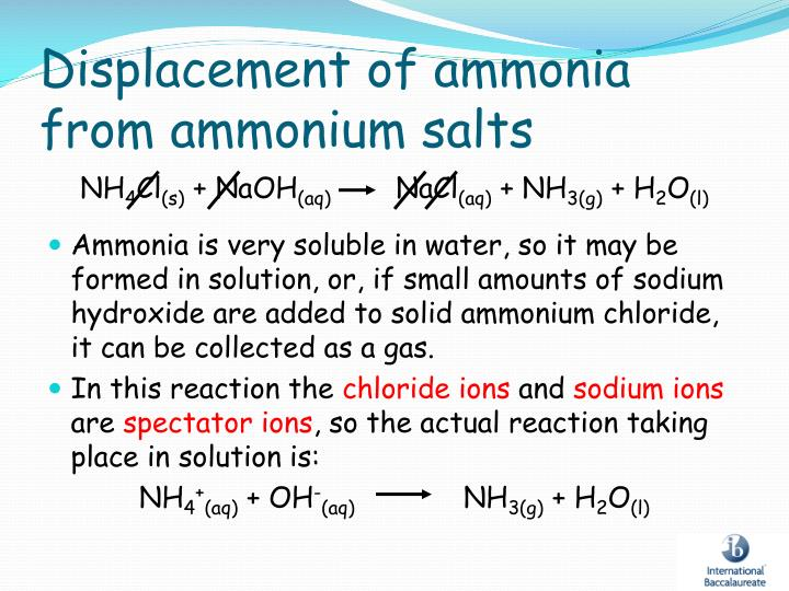 Displacement of ammonia from ammonium salts