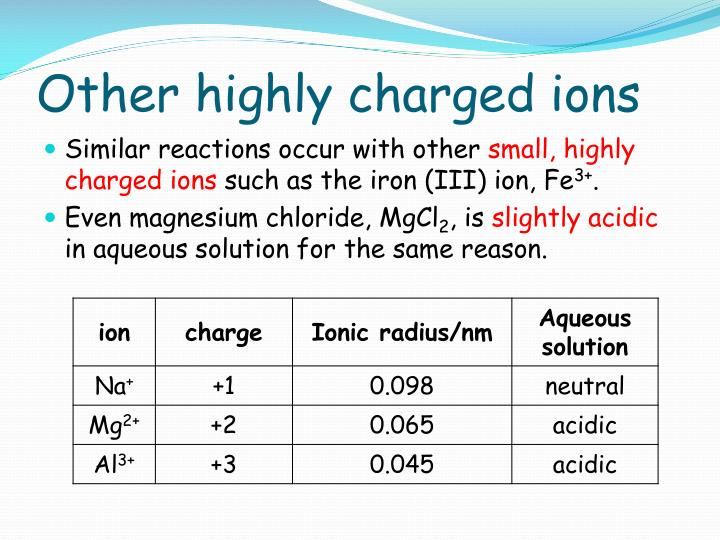Other highly charged ions