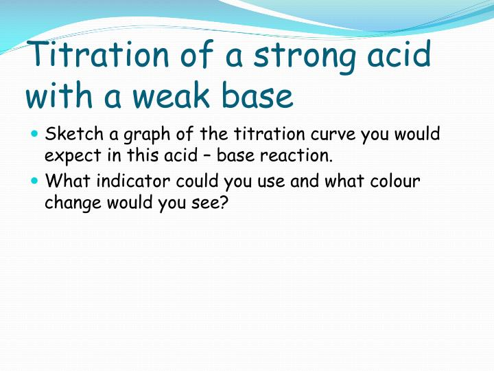 Titration of a strong acid with a weak base