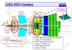 lhcb rich counters