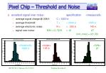 pixel chip threshold and noise