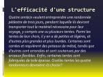 l efficacit d une structure