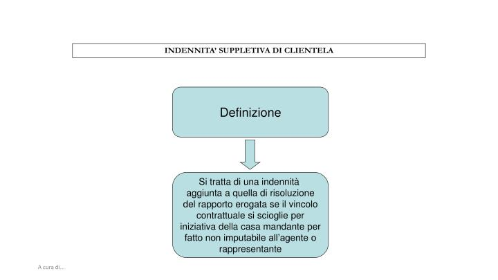 INDENNITA' SUPPLETIVA DI CLIENTELA