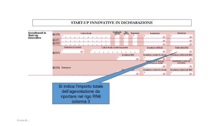 START-UP INNOVATIVE IN DICHIARAZIONE