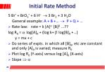 initial rate method