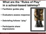 what are the rules of play in a school based tabletop1