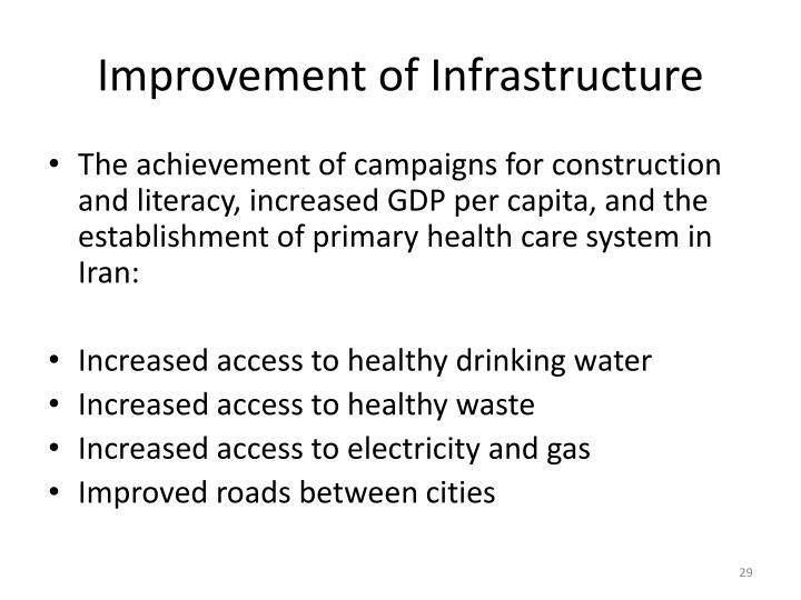 Improvement of Infrastructure