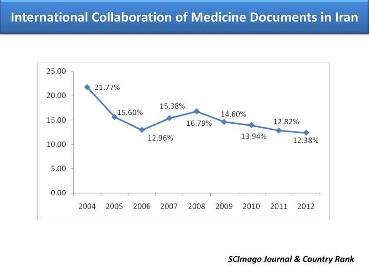 International Collaboration of Medicine Documents in Iran