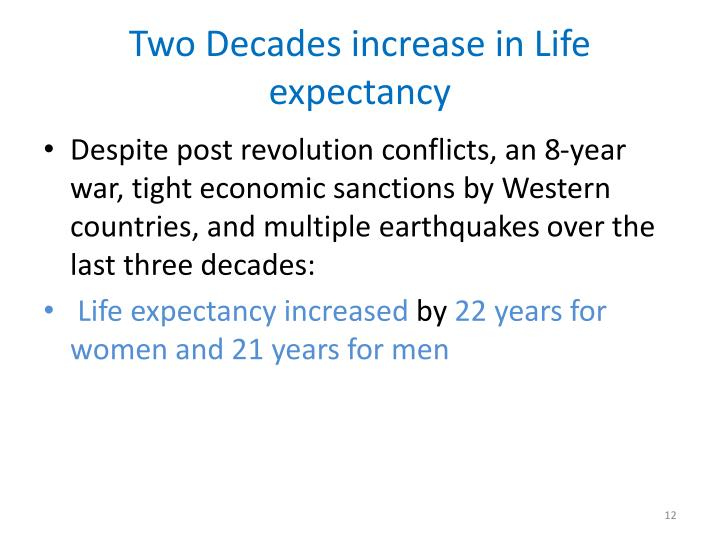 Two Decades increase in Life expectancy