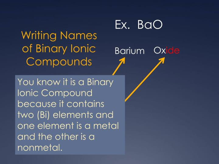 Writing names of binary ionic compounds